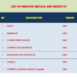 product list 3