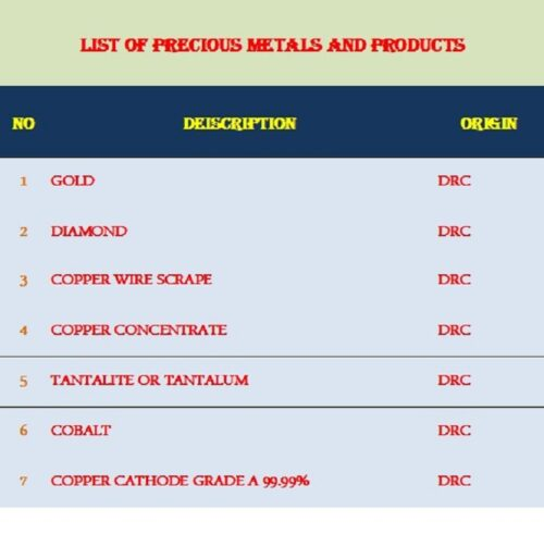 product list 3